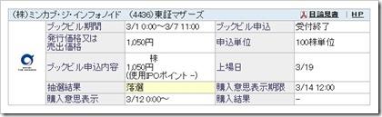 ミンカブ・ジ・インフォノイド(4436)IPO落選