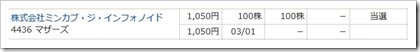 ミンカブ・ジ・インフォノイド(4436)IPO当選