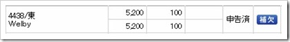 Welby(4438)IPO補欠