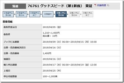 グッドスピード(7676)IPO落選
