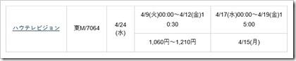 ハウテレビジョン(7064)IPO松井証券