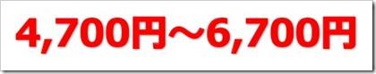 トビラシステムズ(4441)IPO初値予想