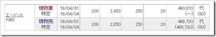 エードット(7063)IPOセカンダリ2019.4.1