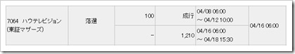 ハウテレビジョン(7064)IPO落選画像