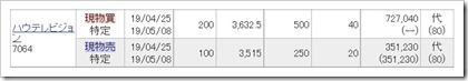ハウテレビジョン(7064)IPOセカンダリ2019.4.25
