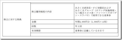 あさくま(7678)IPO株主優待制度