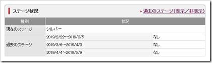 SMBC日興証券ステージシルバー2019.5.10