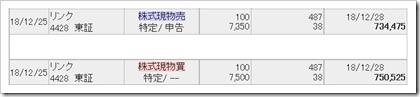 リンク(シノプス)IPOセカンダリ2018.12.25