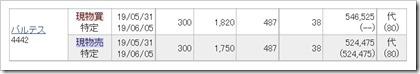 バルテス(4442)IPOセカンダリ2019.5.31