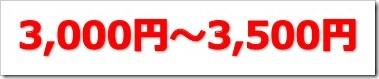 ユーピーアール(7065)IPO初値予想