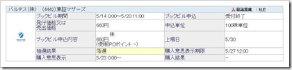 バルテス(4442)IPO落選