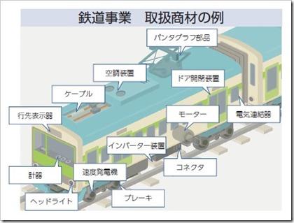 ヤシマキザイ(7677)IPO鉄道事業取り扱い商材例