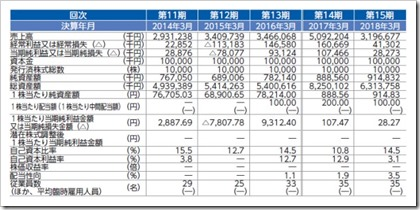 nippon-grande-ipo-managementindex