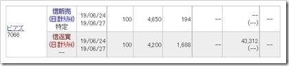 ピアズ(7066)IPOHYPER空売り2019.6.24