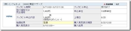 インフォネット(4444)IPO落選画像