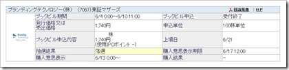 ブランディングテクノロジー(7067)IPO落選