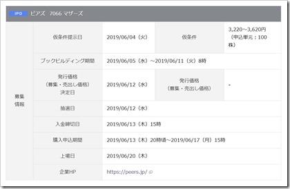 ピアズ(7066)IPO岡三オンライン証券