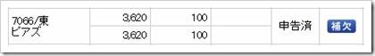 ピアズ(7066)IPO補欠