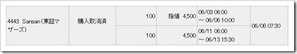 Sansan(4443)IPO辞退みずほ証券