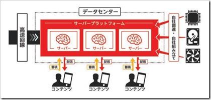 Link-U(4446)IPO事業内容