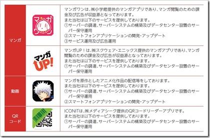Link-U(4446)IPO電子書籍配信サービス