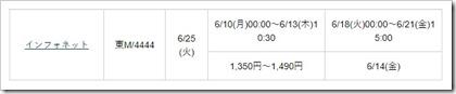 インフォネット(4444)IPO松井証券