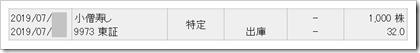 楽天証券小僧寿し(9973)現物出庫