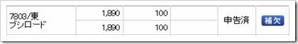 ブシロード(7803)IPO補欠