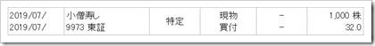 楽天証券小僧寿し(9973)現物買い