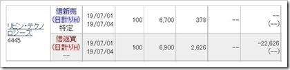 リビン・テクノロジーズ(4445)IPOセカンダリ2019.7.1