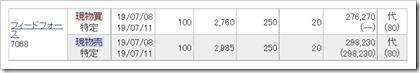 フィードフォース(7068)IPOセカンダリ2019.7.8