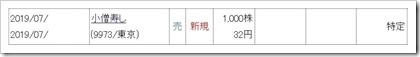 カブドットコム証券小僧寿し(9973)空売り