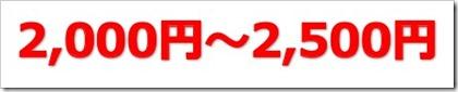 ブシロード(7803)IPO初値予想