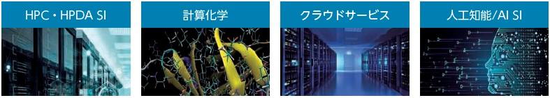 HPCシステムズ(6597)IPOHPC事業2