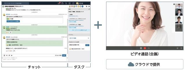 Chatwork チャットワーク(4448)IPO事業イメージ