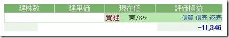 とある銘柄ナンピン買い2019.8.5