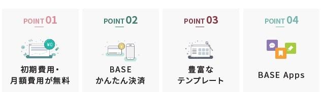 BASE(4477)IPO BASE事業