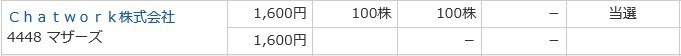 Chatwork[チャットワーク](4448)IPO当選