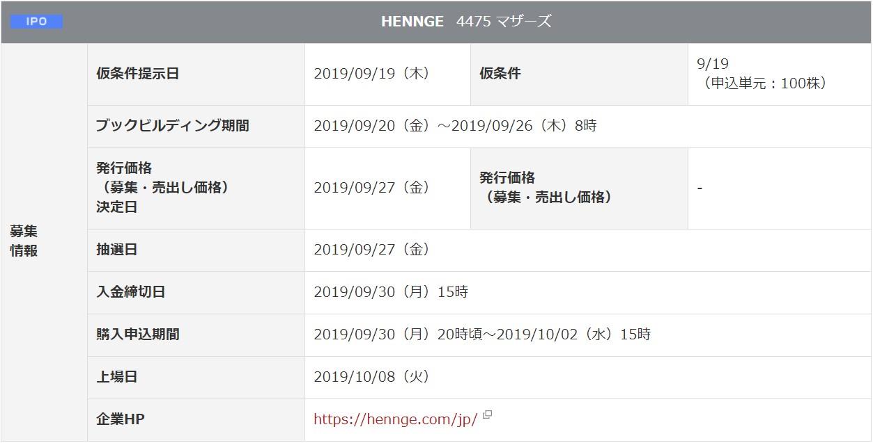 HENNGE(4475)IPO岡三オンライン証券