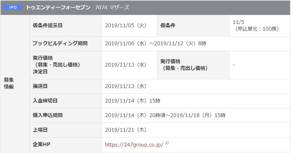 トゥエンティーフォーセブン(7074)IPO岡三オンライン証券