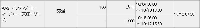 インティメート・マージャー(7072)IPO落選