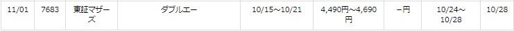 ダブルエー(7683)IPO楽天証券