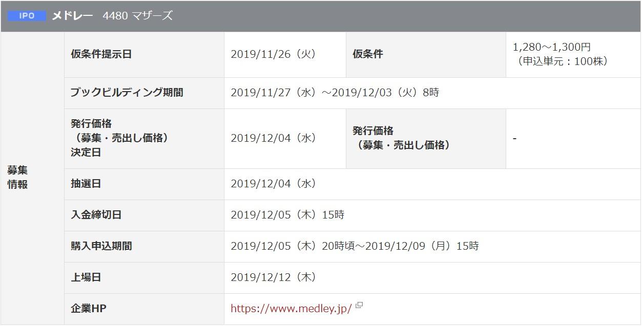 メドレー(4480)IPO岡三オンライン証券