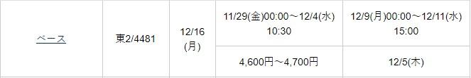 ベース(4481)IPO松井証券