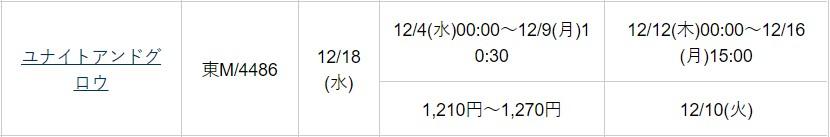 ユナイトアンドグロウ(4486)IPO松井証券