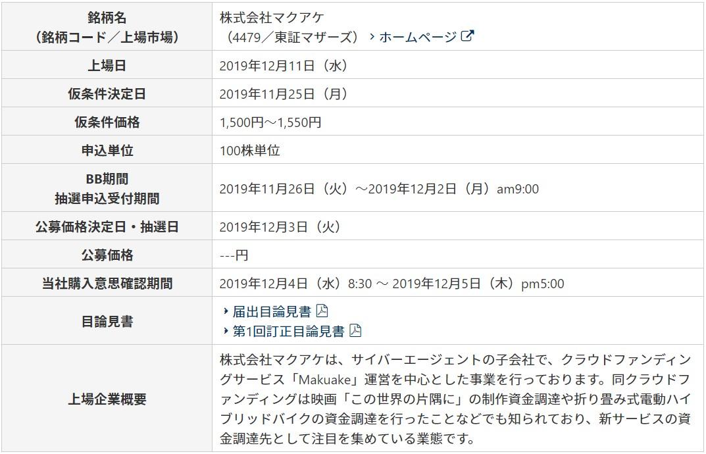マクアケ(4479)IPOライブスター証券
