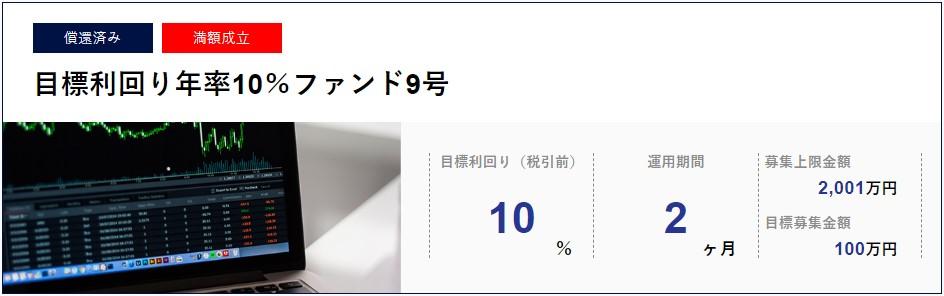 SAMURAI証券ファンド一例
