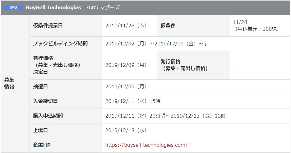 BuySell Technologies(7685)IPO岡三オンライン証券