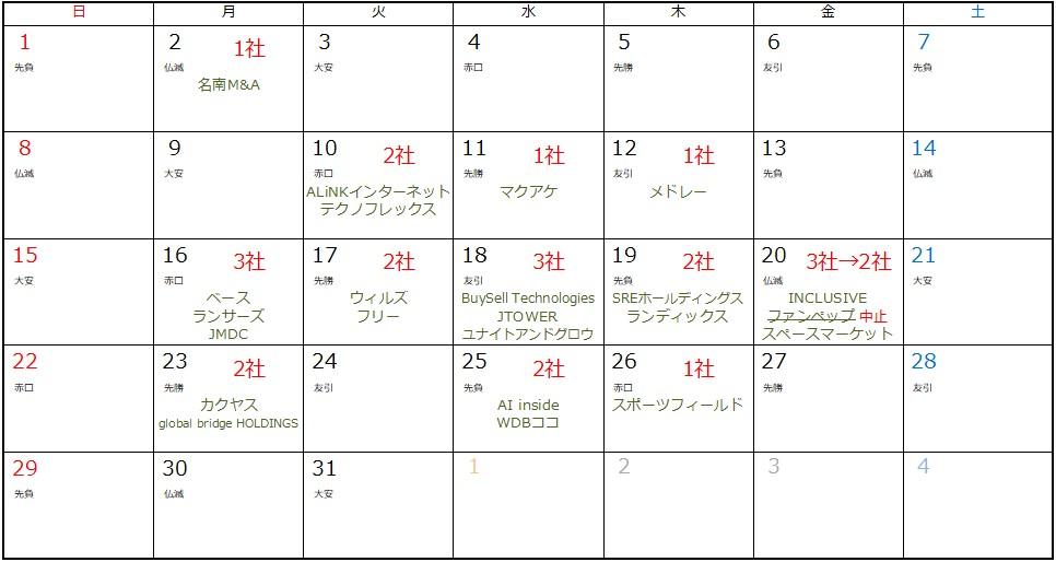 2019年12月IPO(新規上場)予定カレンダー