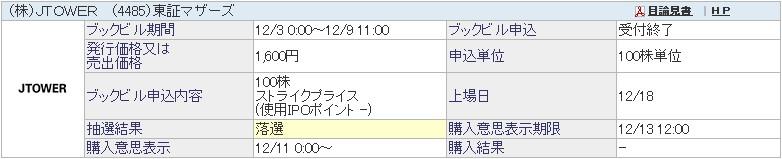 JTOWER(4485)IPO落選